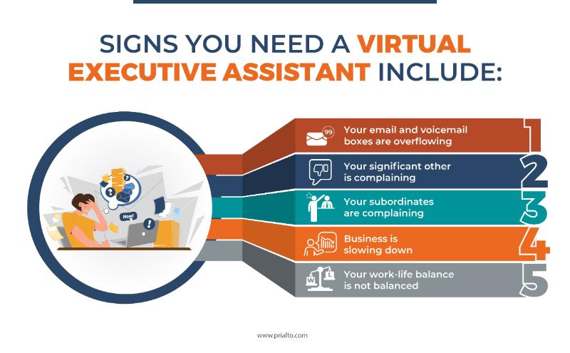 Signs you need a virtual executive assistant