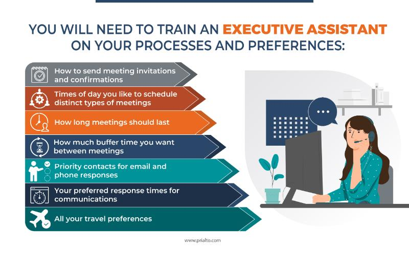 Train an executive assistant on your processes and preferences
